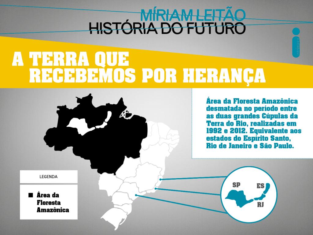 Infografico_HistFuturo
