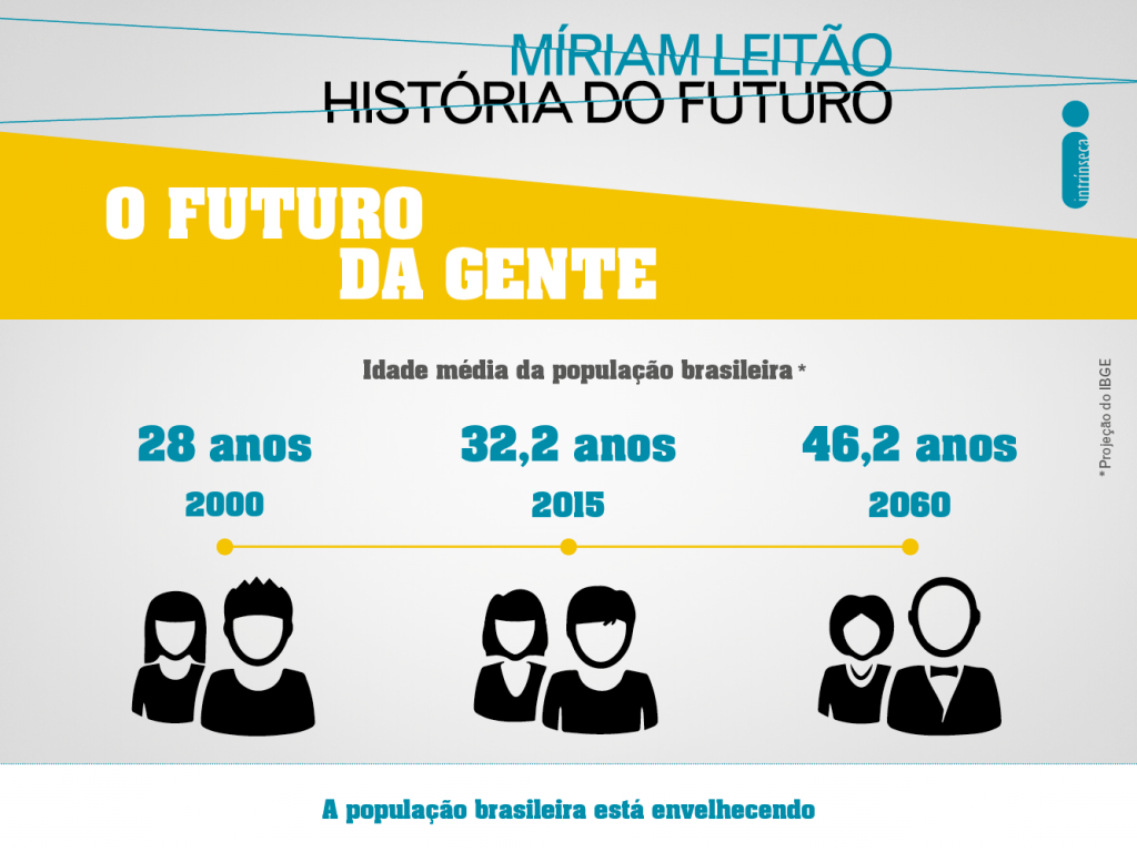 Infografico_HistFuturo2
