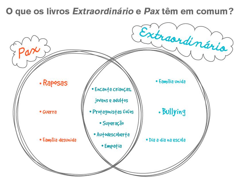 DiagramasPaxExtraordinario