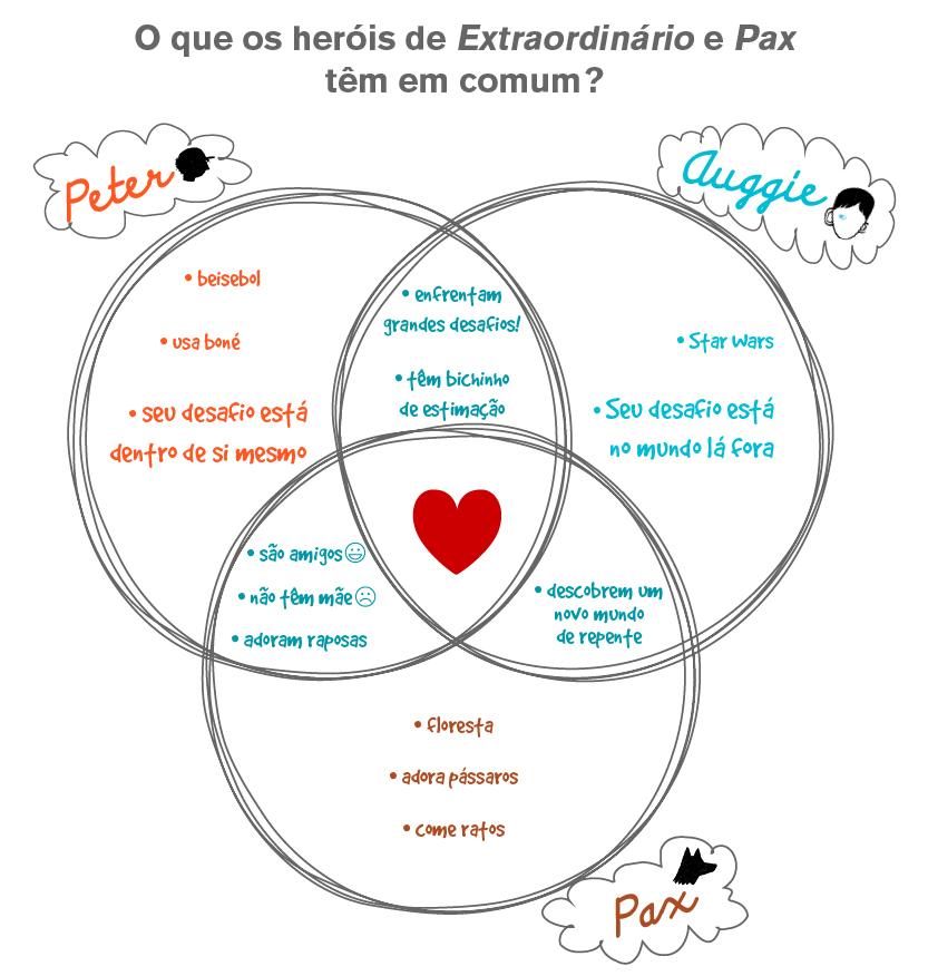 DiagramasPaxExtraordinario2