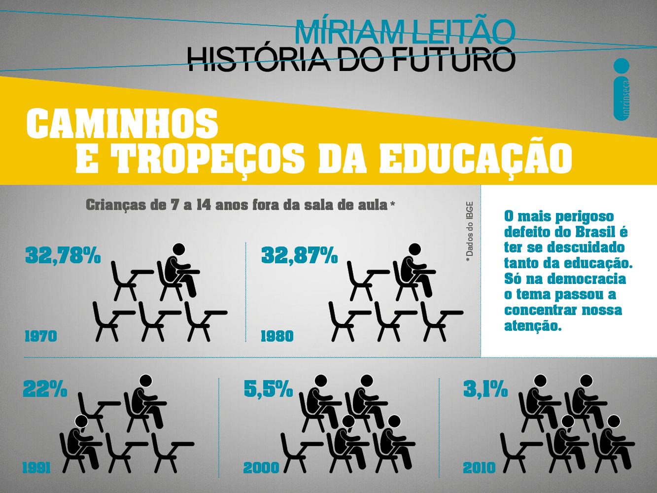 Infografico_HistFuturo3