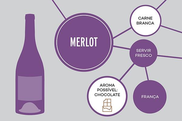 blog-600x400-merlot-1