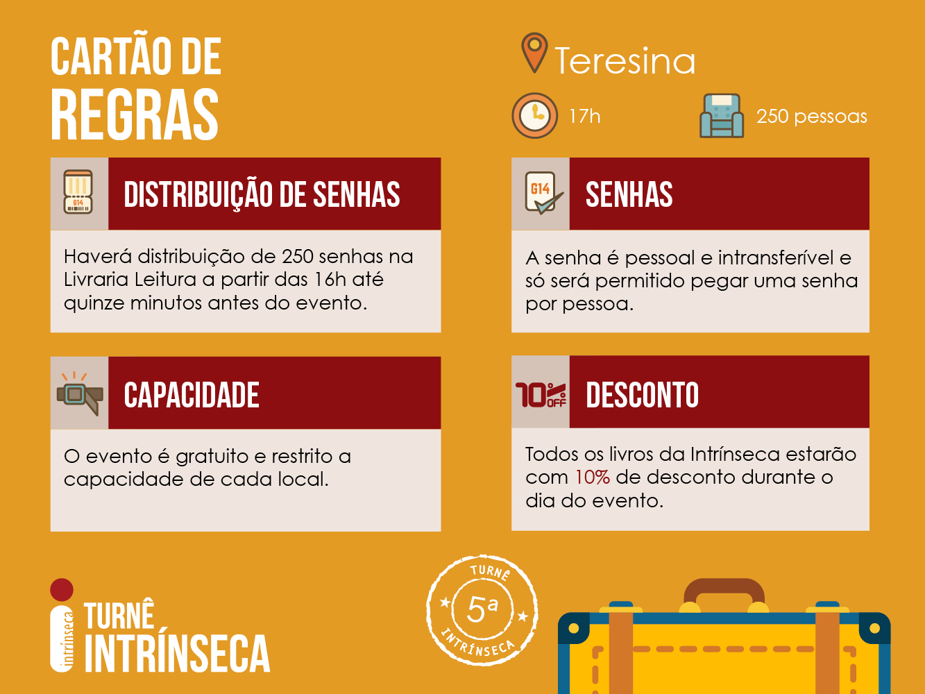 Regras_5aTurne_Teresina